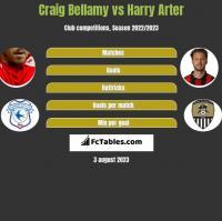 Craig Bellamy vs Harry Arter h2h player stats