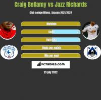 Craig Bellamy vs Jazz Richards h2h player stats