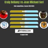 Craig Bellamy vs Jean Michael Seri h2h player stats