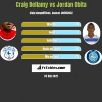 Craig Bellamy vs Jordan Obita h2h player stats