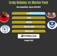 Craig Bellamy vs Marlon Pack h2h player stats