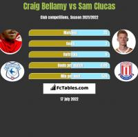 Craig Bellamy vs Sam Clucas h2h player stats