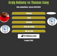 Craig Bellamy vs Thomas Sang h2h player stats