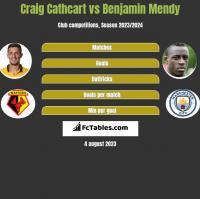 Craig Cathcart vs Benjamin Mendy h2h player stats