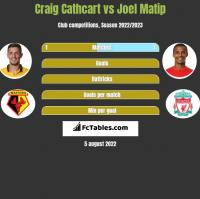 Craig Cathcart vs Joel Matip h2h player stats