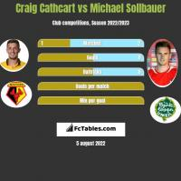 Craig Cathcart vs Michael Sollbauer h2h player stats