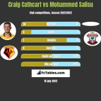 Craig Cathcart vs Mohammed Salisu h2h player stats