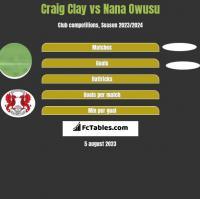 Craig Clay vs Nana Owusu h2h player stats