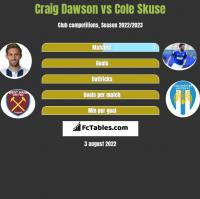 Craig Dawson vs Cole Skuse h2h player stats