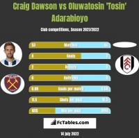 Craig Dawson vs Oluwatosin 'Tosin' Adarabioyo h2h player stats