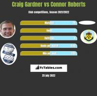 Craig Gardner vs Connor Roberts h2h player stats
