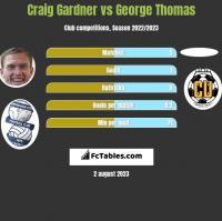 Craig Gardner vs George Thomas h2h player stats