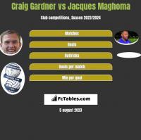 Craig Gardner vs Jacques Maghoma h2h player stats