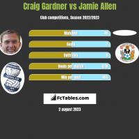 Craig Gardner vs Jamie Allen h2h player stats