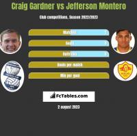 Craig Gardner vs Jefferson Montero h2h player stats