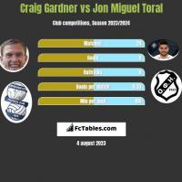 Craig Gardner vs Jon Miguel Toral h2h player stats