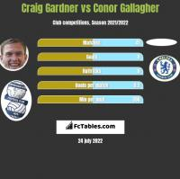Craig Gardner vs Conor Gallagher h2h player stats