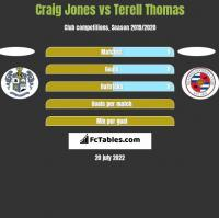Craig Jones vs Terell Thomas h2h player stats