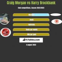 Craig Morgan vs Harry Brockbank h2h player stats