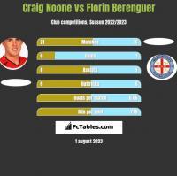 Craig Noone vs Florin Berenguer h2h player stats