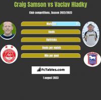 Craig Samson vs Vaclav Hladky h2h player stats