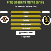 Craig Sibbald vs Marvin Bartley h2h player stats