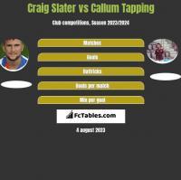 Craig Slater vs Callum Tapping h2h player stats