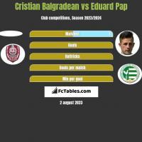 Cristian Balgradean vs Eduard Pap h2h player stats