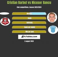 Cristian Barbut vs Nicusor Bancu h2h player stats