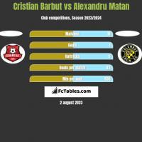 Cristian Barbut vs Alexandru Matan h2h player stats