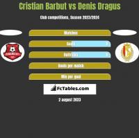 Cristian Barbut vs Denis Dragus h2h player stats