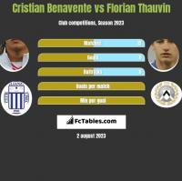 Cristian Benavente vs Florian Thauvin h2h player stats