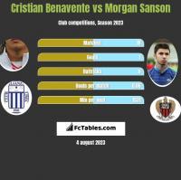 Cristian Benavente vs Morgan Sanson h2h player stats
