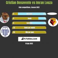 Cristian Benavente vs Imran Louza h2h player stats