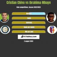 Cristian Chivu vs Ibrahima Mbaye h2h player stats