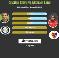 Cristian Chivu vs Michael Lang h2h player stats