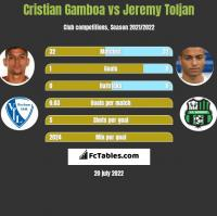 Cristian Gamboa vs Jeremy Toljan h2h player stats