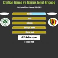 Cristian Ganea vs Marius Ionut Briceag h2h player stats