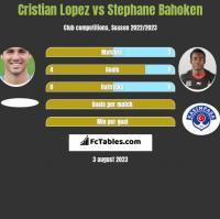 Cristian Lopez vs Stephane Bahoken h2h player stats
