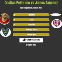 Cristian Pellerano vs James Sanchez h2h player stats