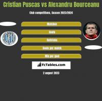 Cristian Puscas vs Alexandru Bourceanu h2h player stats