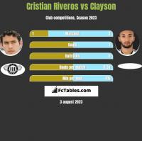 Cristian Riveros vs Clayson h2h player stats