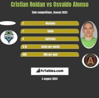 Cristian Roldan vs Osvaldo Alonso h2h player stats