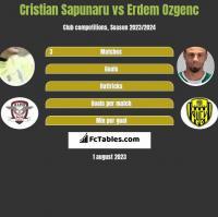 Cristian Sapunaru vs Erdem Ozgenc h2h player stats