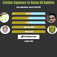 Cristian Sapunaru vs Hasan Ali Kaldirim h2h player stats
