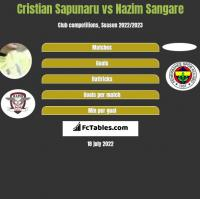 Cristian Sapunaru vs Nazim Sangare h2h player stats