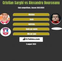 Cristian Sarghi vs Alexandru Bourceanu h2h player stats