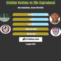 Cristian Ventola vs Elio Capradossi h2h player stats