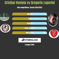 Cristian Ventola vs Gregorio Luperini h2h player stats