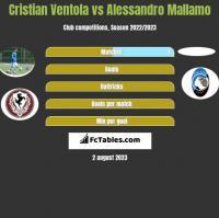 Cristian Ventola vs Alessandro Mallamo h2h player stats